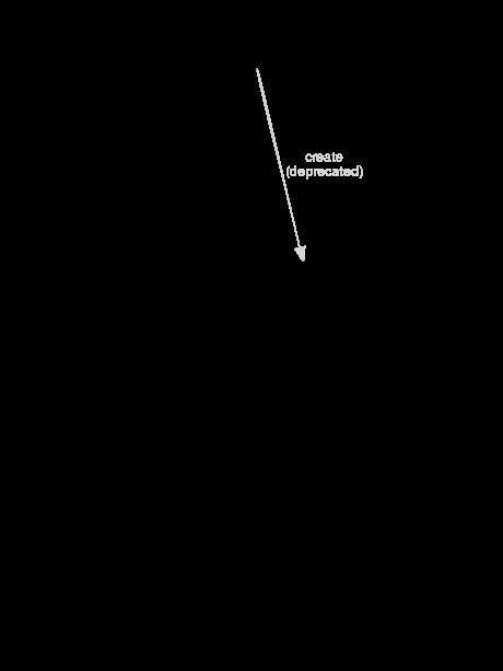 Versioned FSM (Finite-State Machine) with Postgresql